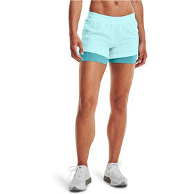 Under Armour Isochill Run 2-in-1 Shorts Women, turquoise/petrol